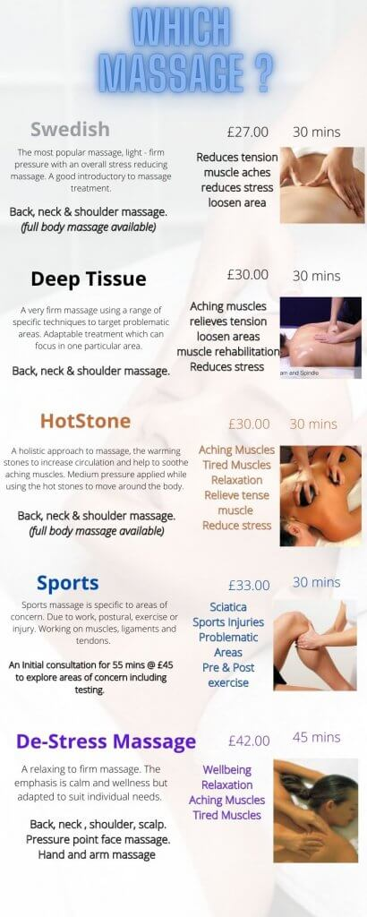 Which massage should I choose?